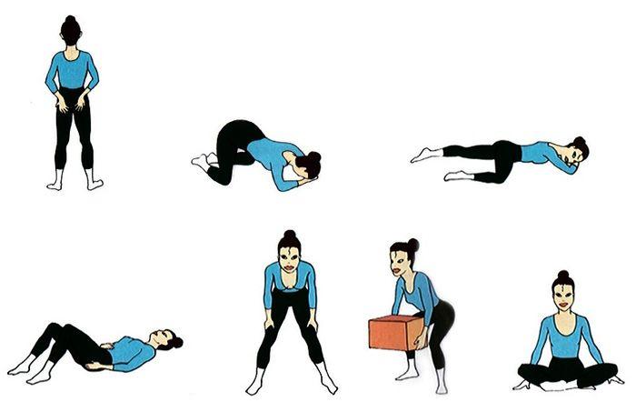 Что такое упражнения Кегеля и как их правильно делать