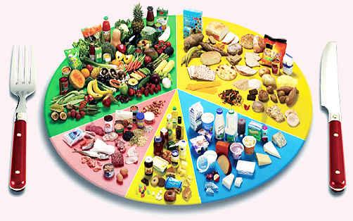 Диетическое меню для здорового питания
