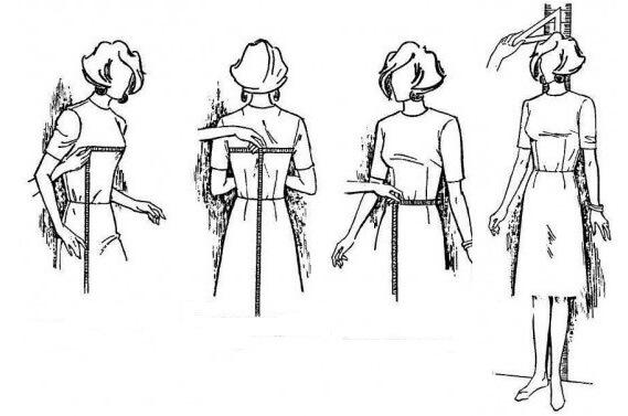 Современные способы определения размеров одежды